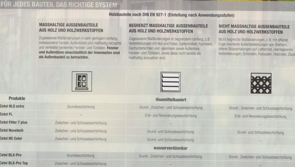 sikkens_das_richtige_system