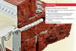 Neuer Nylon-Dübel – Der Joker für den Altbau von TOX