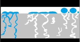 Nanonquarz NQG³: Höchstleistung für die Fassade